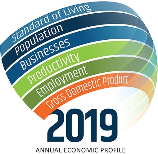 Auckland Economic Profile